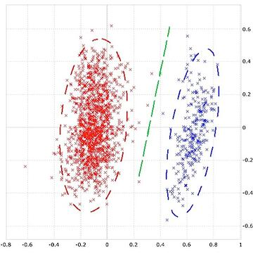 CryoEM Graph Vironova
