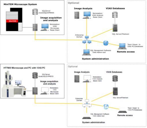 Figure-7_System-architecture